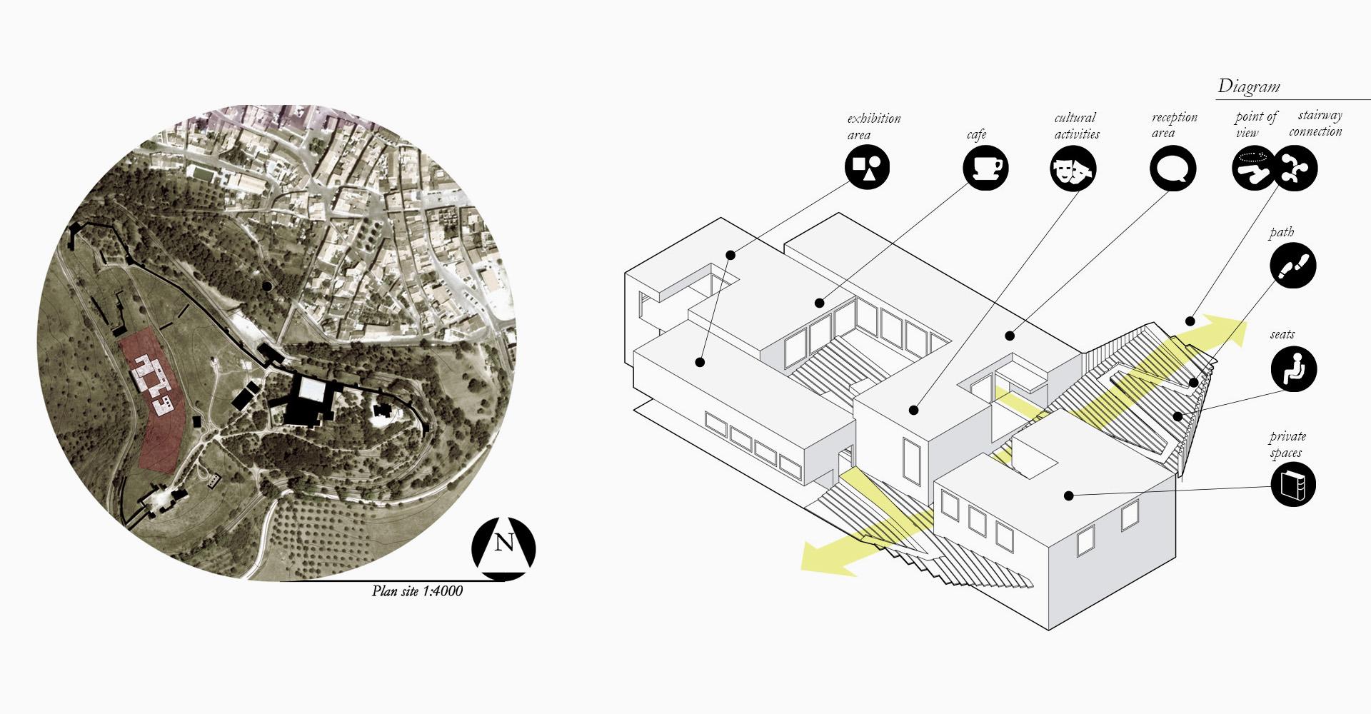 Progetto site museum